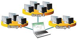 グループ管理